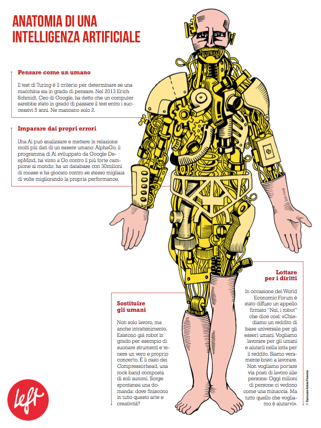anatomia di un'intelligenza artificiale